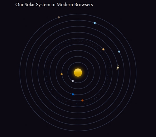 Our Solar System in CSS3
