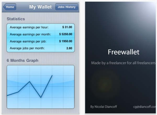 Freewallet