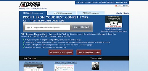 Keyword Competitor