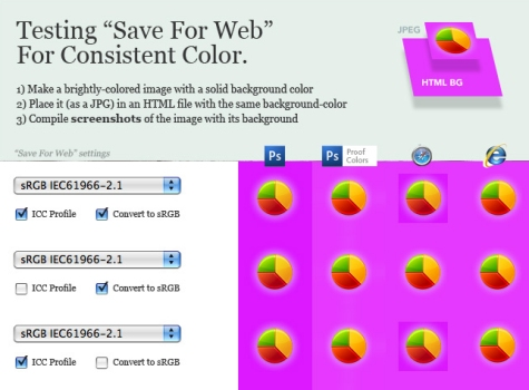 Save for Web, Simply