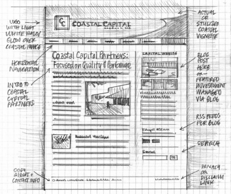 Using Wireframes to Streamline Your Development Process