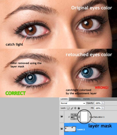 Eyes Retouching