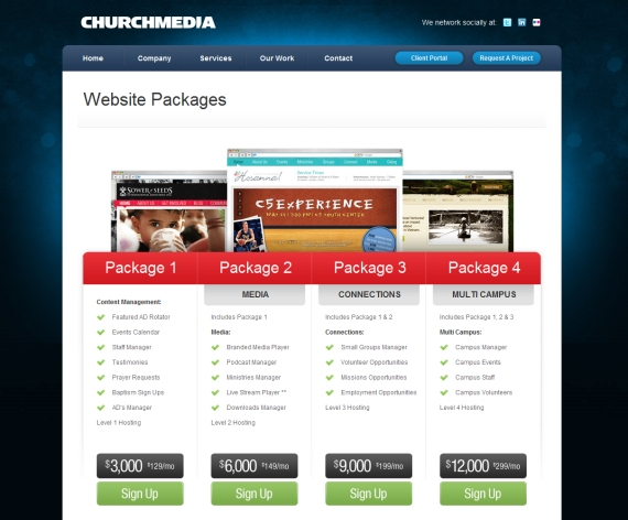 Pros and Cons of Package-Based Pricing for Web Design