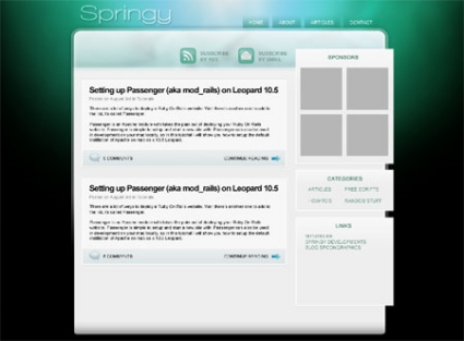 Encoding a Photoshop Mockup into XHTML/CSS
