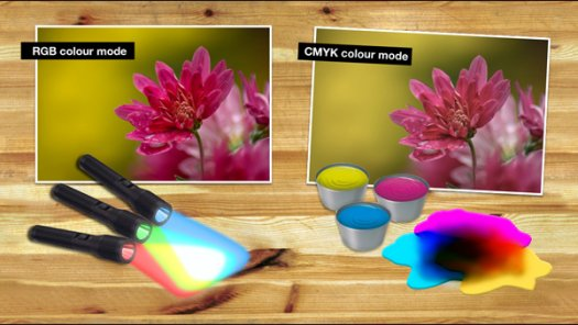 Color Modes and Bit Depth