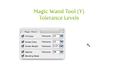 Utilizing the Magic Wand's Tolerance Levels